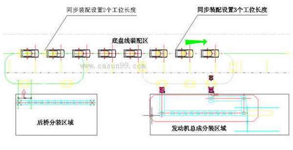 AGV小车工作过程描述