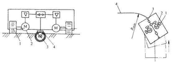 自动导向车(AGV)导向技术分析
