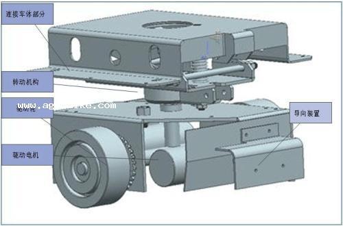 多点稳固结构的AGV小车驱动及转向系统
