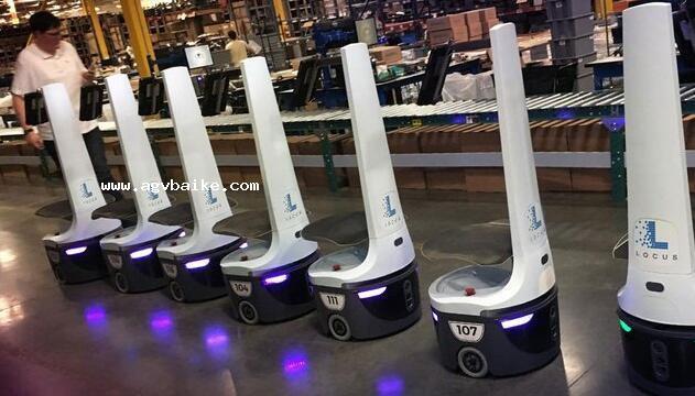 美国仓库机器人公司Locus完成B轮2500万美元融资