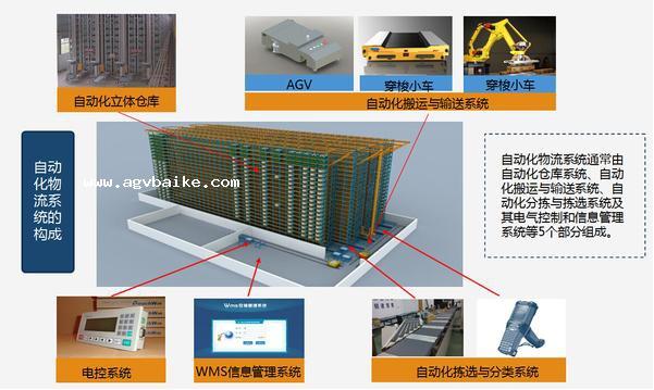 智能仓储AGV小车能有效解决物料供应难题