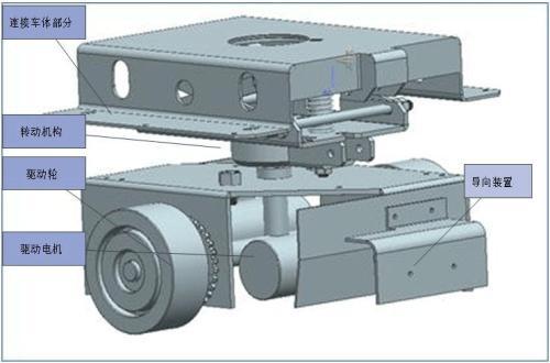 AGV机器人行走模块简介